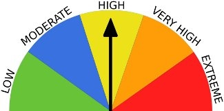 High Fire Danger Graphic
